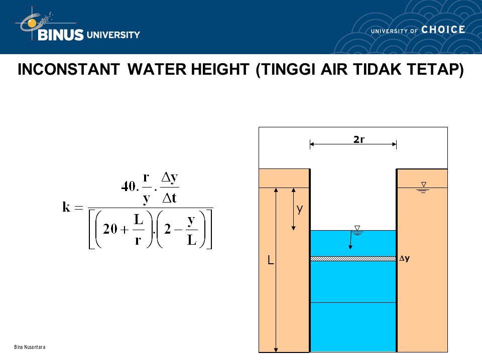 Bina Nusantara INCONSTANT WATER HEIGHT (TINGGI AIR TIDAK TETAP) 2r yy L y