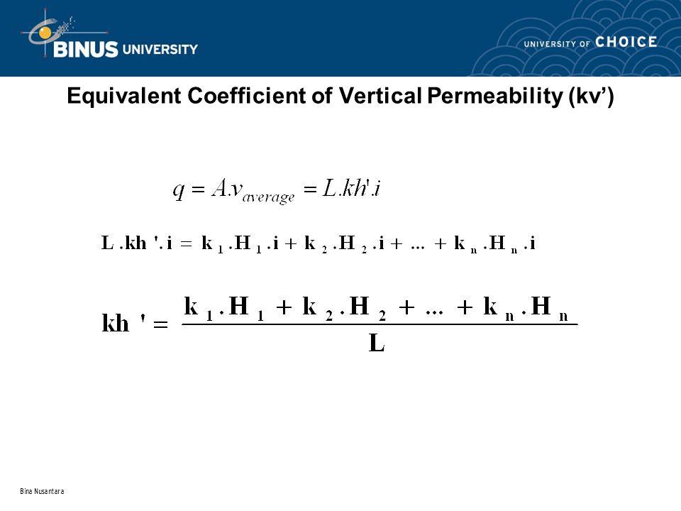 Bina Nusantara Equivalent Coefficient of Vertical Permeability (kv')