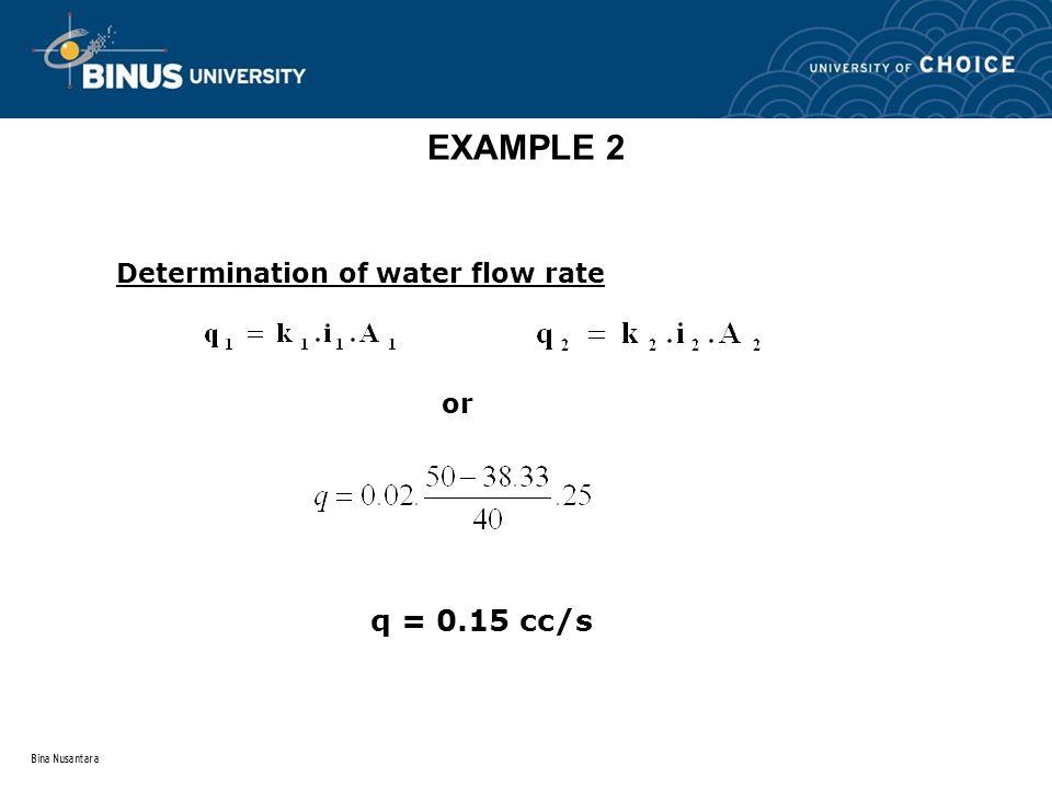 Bina Nusantara EXAMPLE 2 Determination of water flow rate or q = 0.15 cc/s