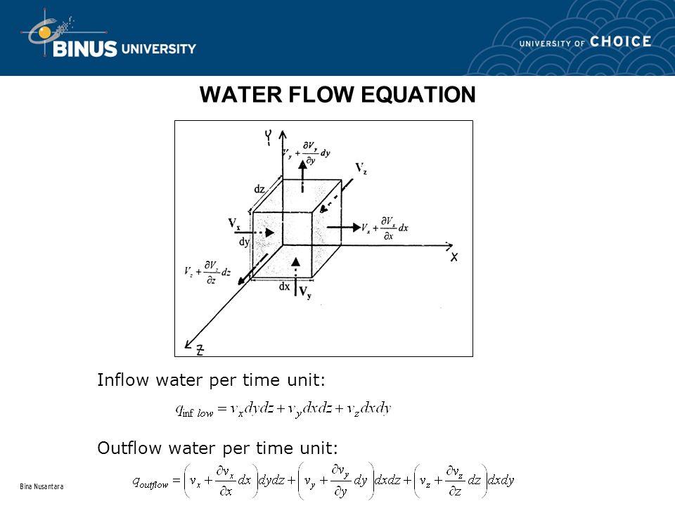 Bina Nusantara WATER FLOW EQUATION Inflow water per time unit: Outflow water per time unit: