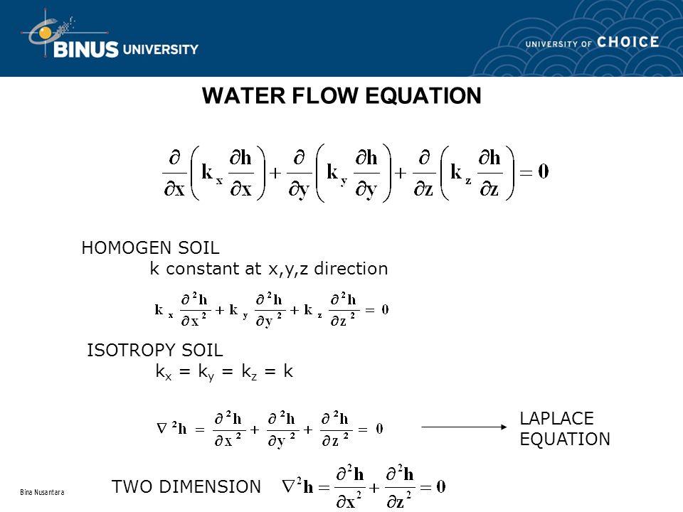 Bina Nusantara WATER FLOW EQUATION HOMOGEN SOIL k constant at x,y,z direction ISOTROPY SOIL k x = k y = k z = k LAPLACE EQUATION TWO DIMENSION