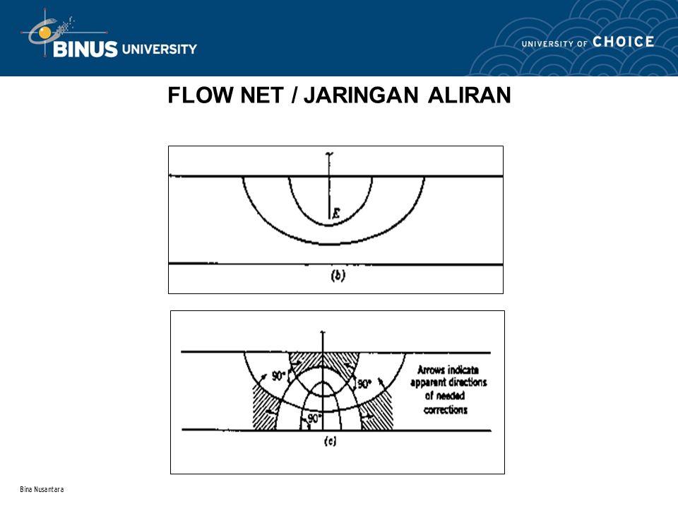 Bina Nusantara FLOW NET / JARINGAN ALIRAN