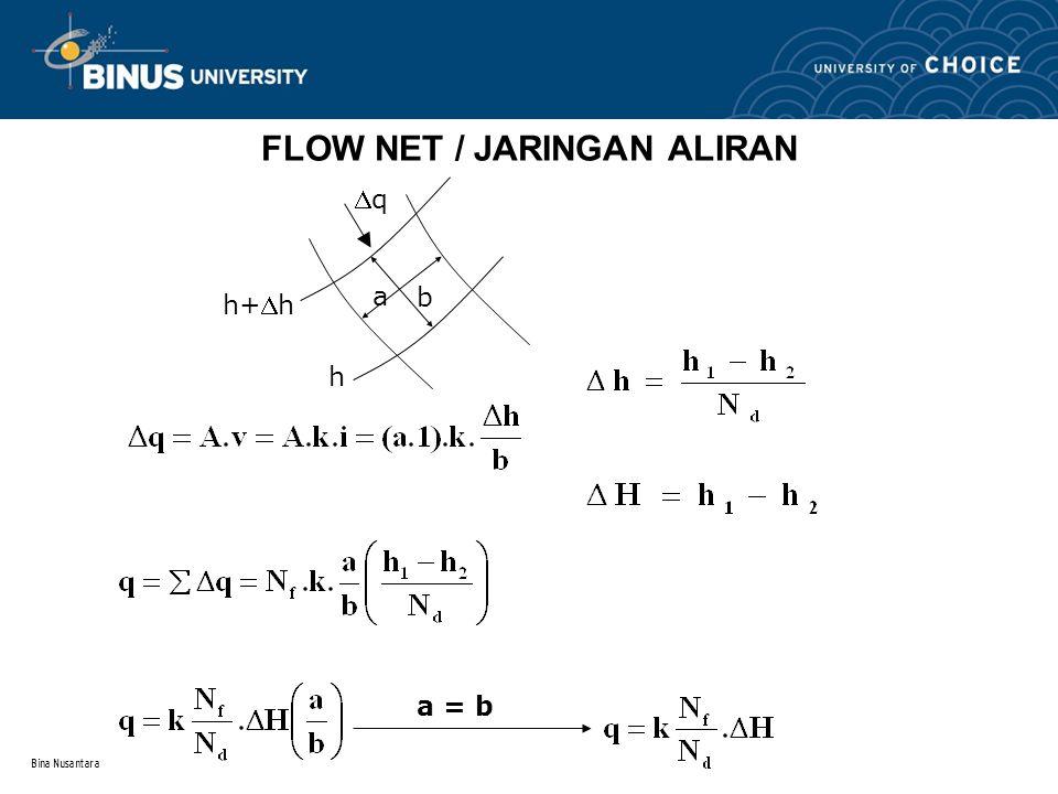 Bina Nusantara FLOW NET / JARINGAN ALIRAN a = b h h+h qq a b