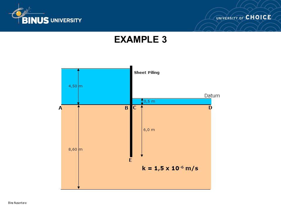 Bina Nusantara EXAMPLE 3 4,50 m 8,60 m A B C D E Datum Sheet Piling 6,0 m 0,5 m k = 1,5 x 10 -6 m/s
