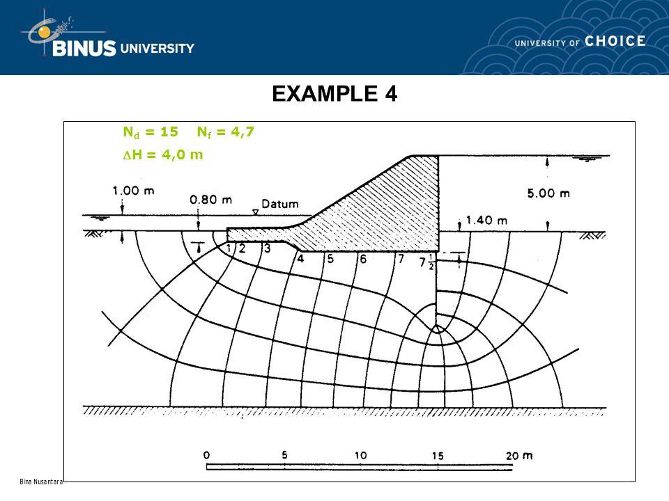 Bina Nusantara EXAMPLE 4 N d = 15 N f = 4,7 H = 4,0 m