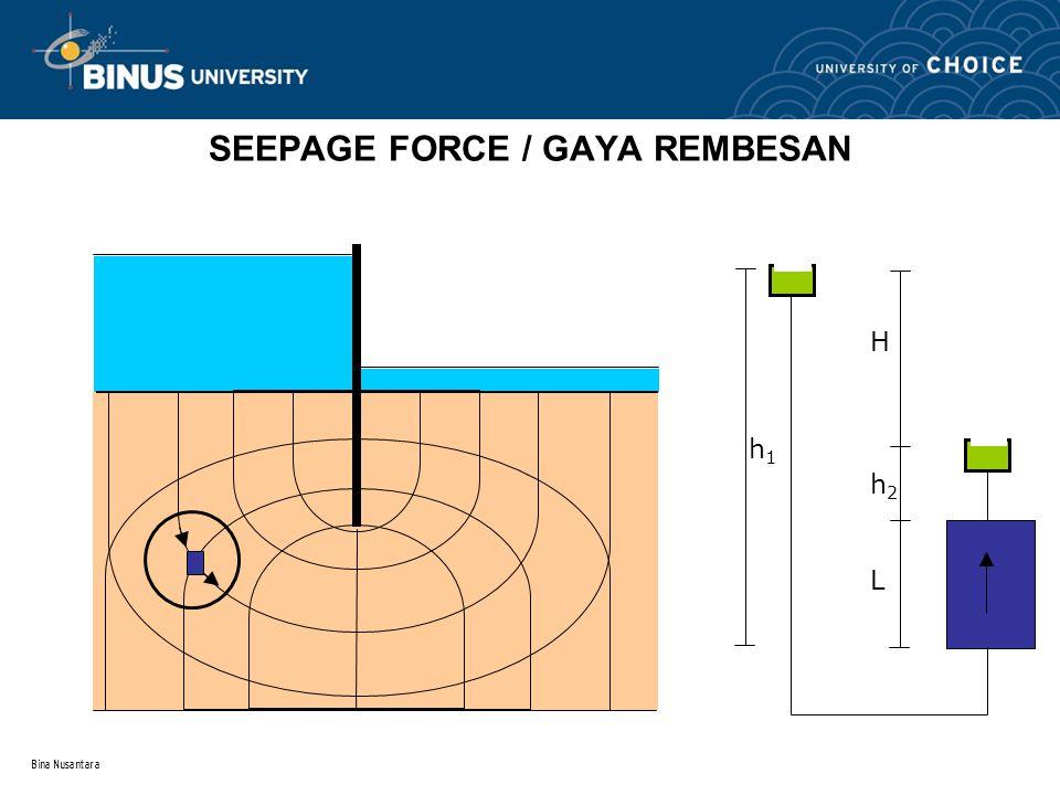 Bina Nusantara SEEPAGE FORCE / GAYA REMBESAN Hh2LHh2L h1h1