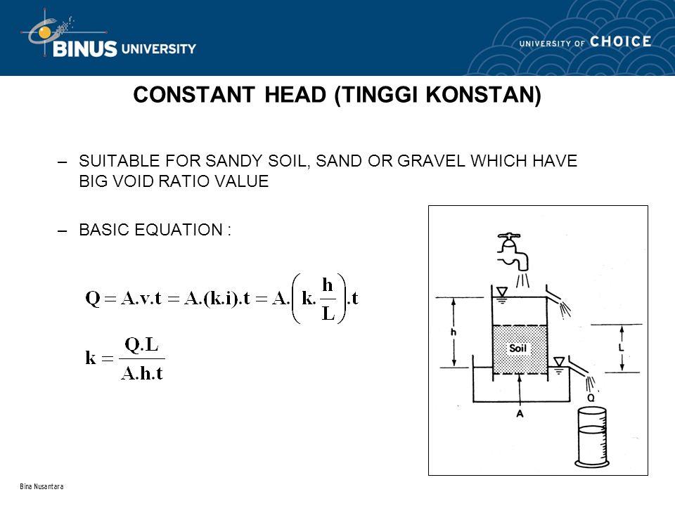 Bina Nusantara FALLING HEAD (TINGGI JATUH) –MORE ECONOMICAL FOR LONG TERM TEST –BASIC EQUATION :