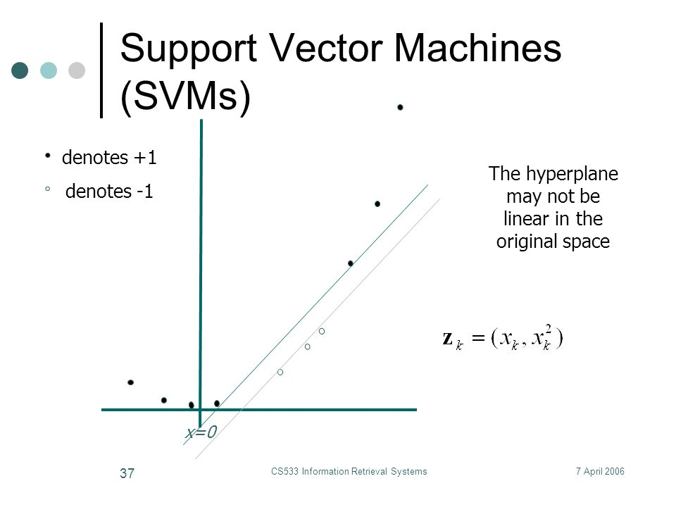 7 April 2006CS533 Information Retrieval Systems 37 Support Vector Machines (SVMs) denotes +1 denotes -1 The hyperplane may not be linear in the original space x=0