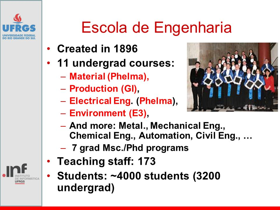 Escola de Engenharia Created in 1896 11 undergrad courses: –Material (Phelma), –Production (GI), –Electrical Eng.