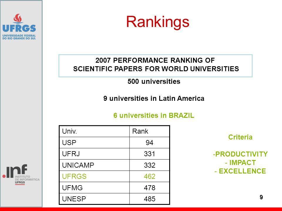 Student life Academic environment –RU, student card, international students meetings...