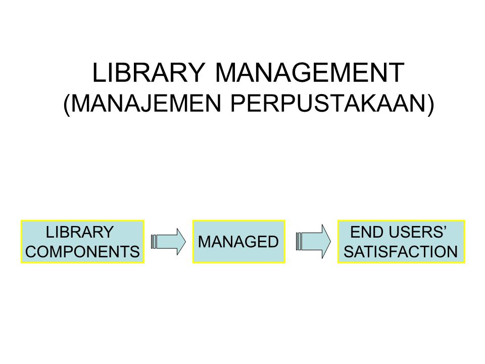 LIBRARY MANAGEMENT (MANAJEMEN PERPUSTAKAAN) LIBRARY COMPONENTS MANAGED END USERS' SATISFACTION