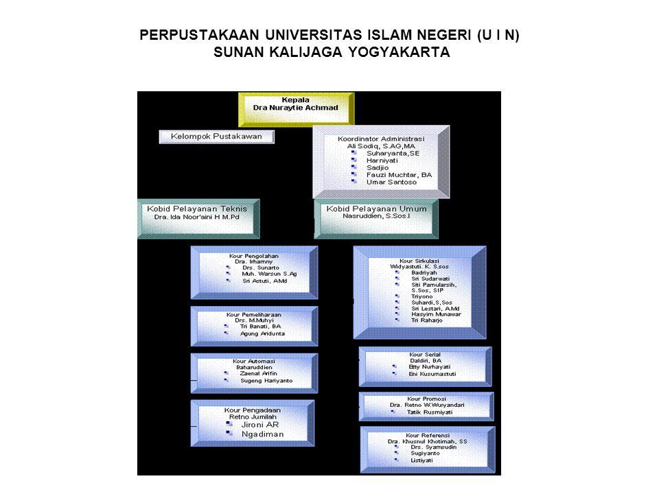 PERPUSTAKAAN UNIVERSITAS ISLAM NEGERI (U I N) SUNAN KALIJAGA YOGYAKARTA