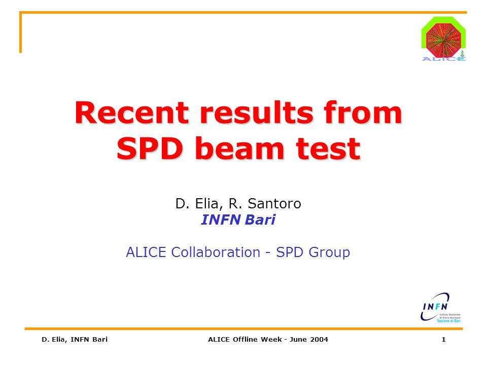 D. Elia, INFN BariALICE Offline Week - June 200422 Cluster type studies (VI) VTH=200 VTH=180
