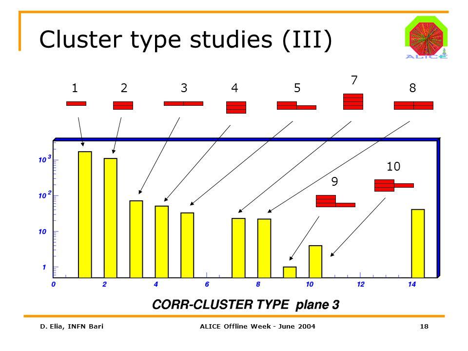 D. Elia, INFN BariALICE Offline Week - June 200418 Cluster type studies (III) 13245 7 8 9 10