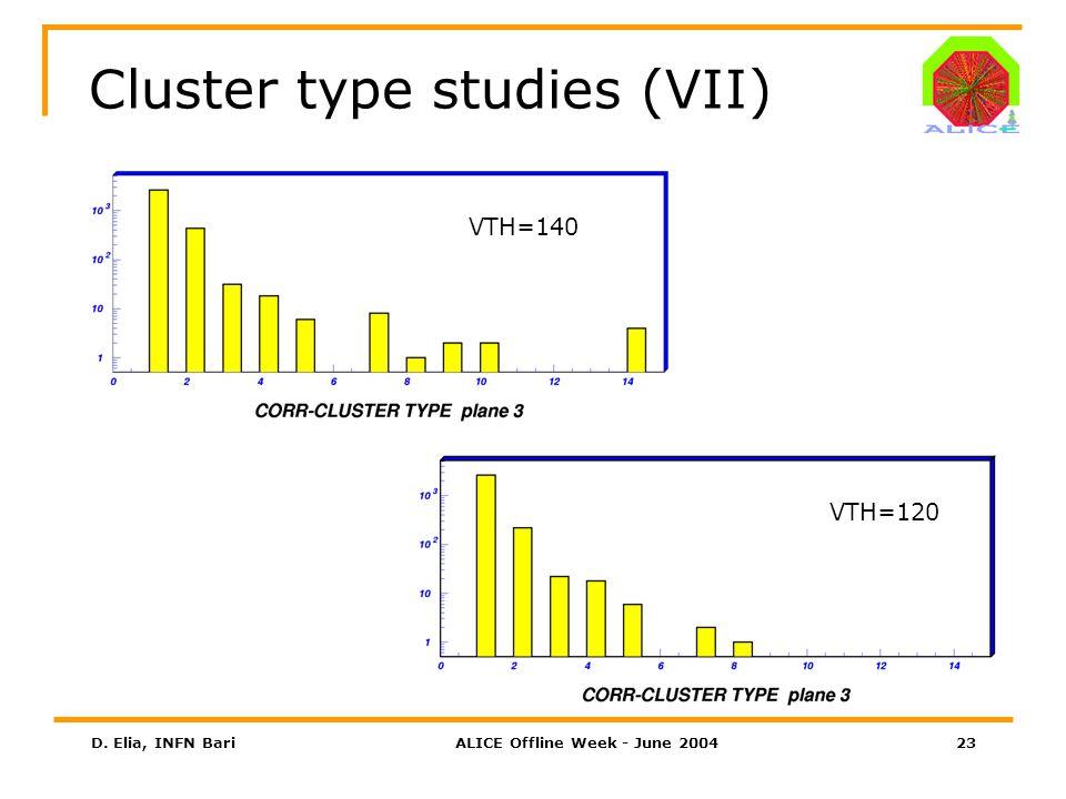 D. Elia, INFN BariALICE Offline Week - June 200423 Cluster type studies (VII) VTH=140 VTH=120