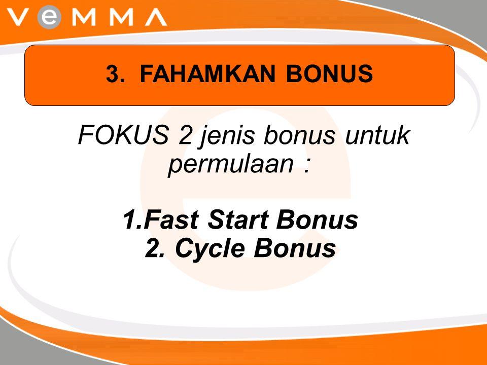 FOKUS 2 jenis bonus untuk permulaan : 1.Fast Start Bonus 2. Cycle Bonus 3. FAHAMKAN BONUS