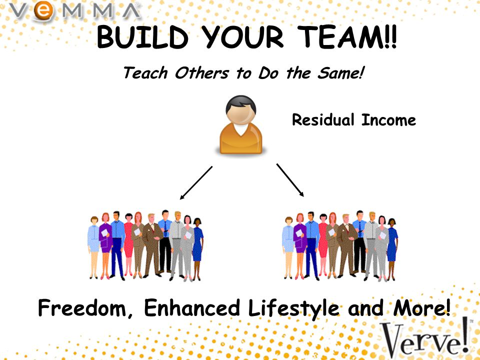 Residual Income Teach Others to Do the Same! Freedom, Enhanced Lifestyle and More! BUILD YOUR TEAM!!