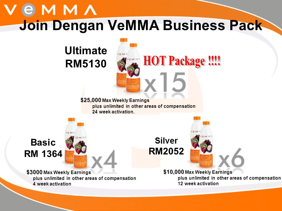 Join Dengan VeMMA Business Pack Basic RM 1364 Silver RM2052 Ultimate RM5130 $25,000 $25,000 Max Weekly Earnings plus unlimited in other areas of compe