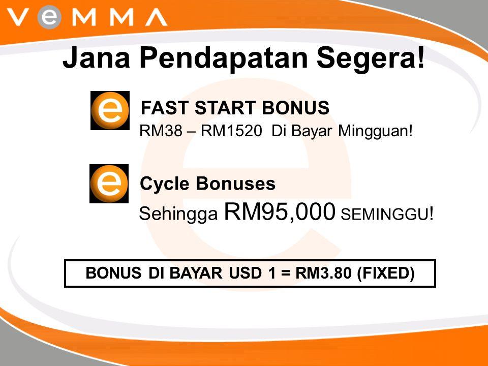 Jana Pendapatan Segera! FAST START BONUS RM38 – RM1520 Di Bayar Mingguan! Cycle Bonuses Sehingga RM95,000 SEMINGGU ! BONUS DI BAYAR USD 1 = RM3.80 (FI