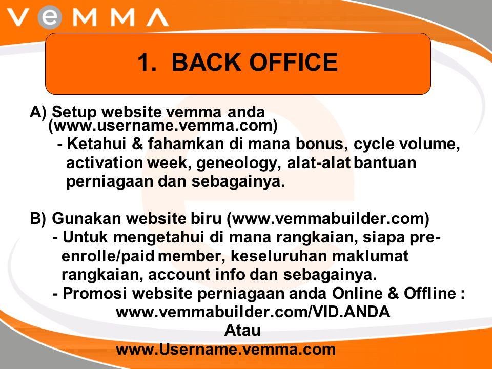 A) Setup website vemma anda (www.username.vemma.com) - Ketahui & fahamkan di mana bonus, cycle volume, activation week, geneology, alat-alat bantuan p