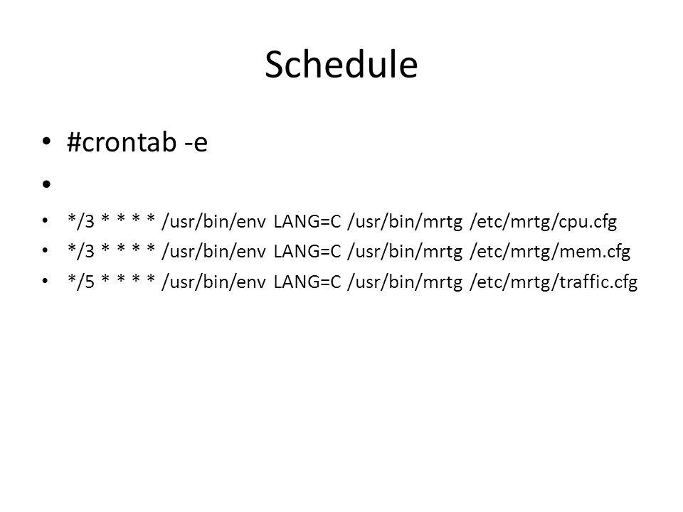 Schedule #crontab -e */3 * * * * /usr/bin/env LANG=C /usr/bin/mrtg /etc/mrtg/cpu.cfg */3 * * * * /usr/bin/env LANG=C /usr/bin/mrtg /etc/mrtg/mem.cfg *