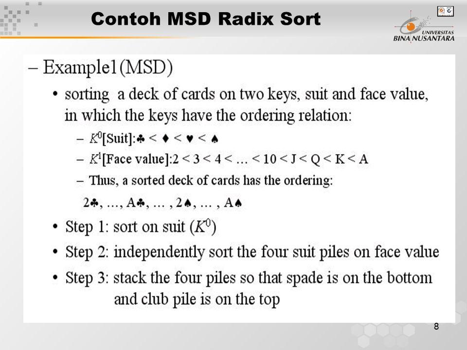 8 Contoh MSD Radix Sort