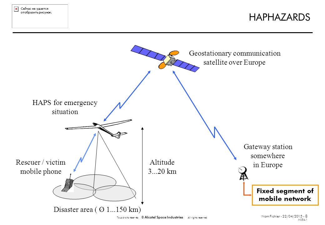 Nom Fichier - 22/04/2015 - 9 M054-1 Tous droits réservés © Alcatel Space Industries All rights reserved HAPHAZARDS HAPHAZARDS (High Altitude Platform for Hazard Situation)  Special designed aircraft circle above disaster area and are equipped with communication payload.