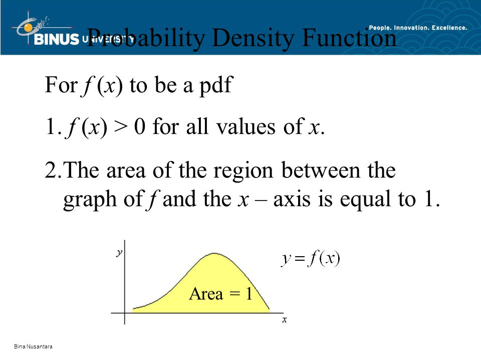 Bina Nusantara Probability Density Function For f (x) to be a pdf 1.