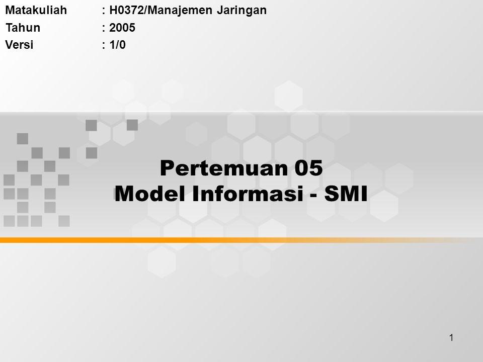 1 Pertemuan 05 Model Informasi - SMI Matakuliah: H0372/Manajemen Jaringan Tahun: 2005 Versi: 1/0