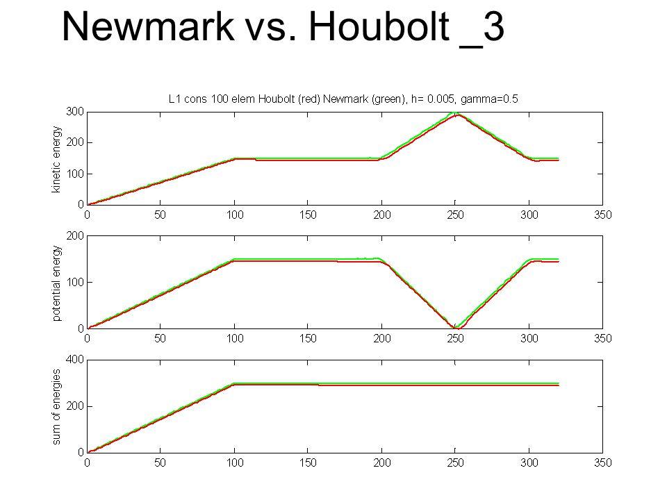 Newmark vs. Houbolt _3