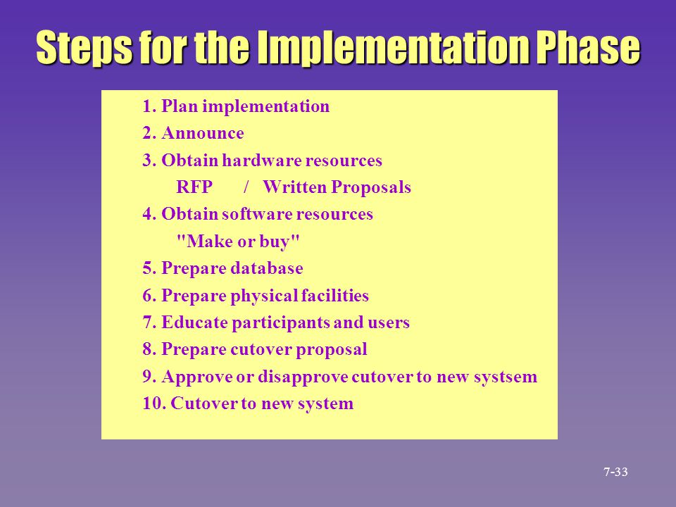 Steps for the Implementation Phase 1. Plan implementation 2. Announce 3. Obtain hardware resources RFP/ Written Proposals 4. Obtain software resources