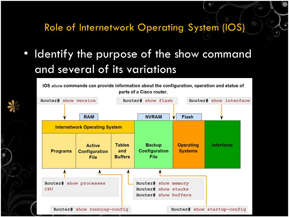 Role of Internetwork Operating System (IOS) Identify the purpose of the show command and several of its variations