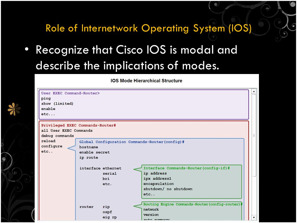 Role of Internetwork Operating System (IOS) Recognize that Cisco IOS is modal and describe the implications of modes.