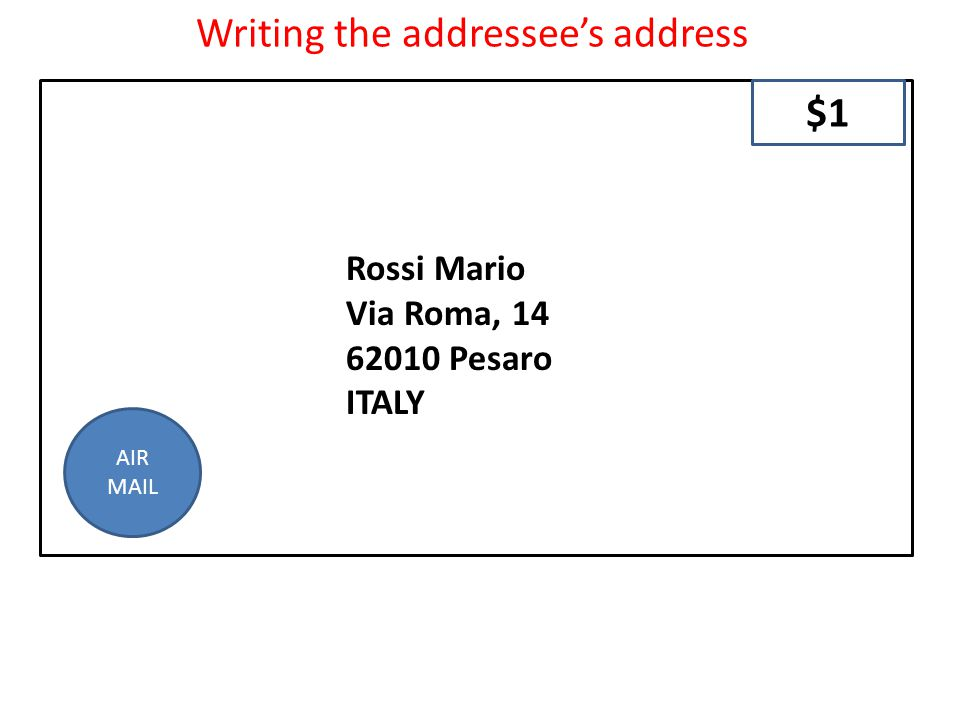 Writing the addressee's address 98 cents Rossi Mario Via Roma, 14 62010 Pesaro ITALY AIR MAIL $1