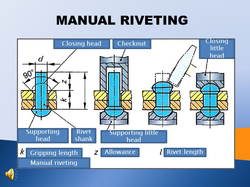 TYPES OF RIVET JOINTS According to the number of cross-sections, where rivet cutting can happen, rivet joints are divided into: - one-cutting - two-cu
