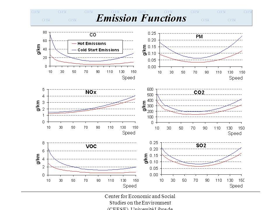 Center for Economic and Social Studies on the Environment (CEESE), Université Libre de Bruxelles (ULB) Emission Calculation