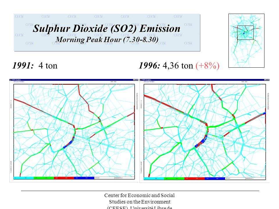 Center for Economic and Social Studies on the Environment (CEESE), Université Libre de Bruxelles (ULB) Nitrogen Oxides (NOx) Emission Morning Peak Hour (7.30-8.30) 1991: 71 ton 1996: 61 ton (-15%)