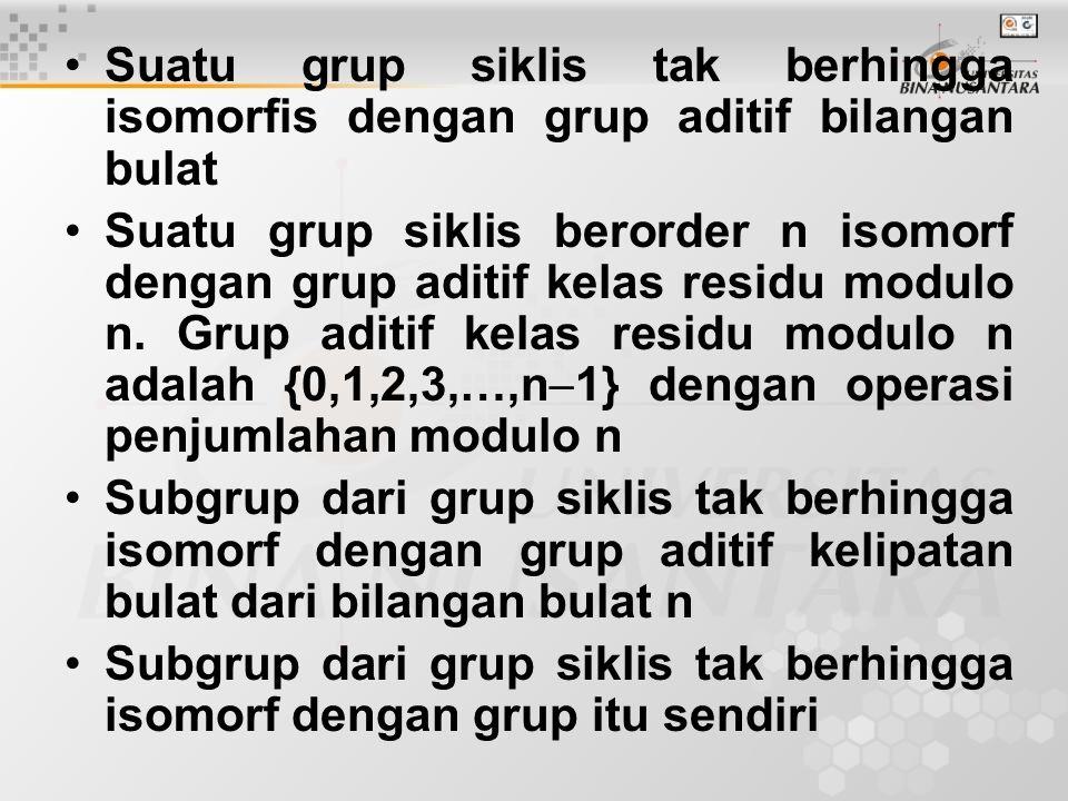 Suatu grup siklis tak berhingga isomorfis dengan grup aditif bilangan bulat Suatu grup siklis berorder n isomorf dengan grup aditif kelas residu modul