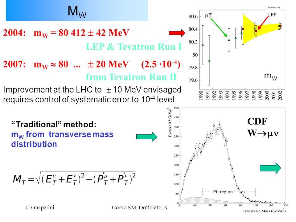 "U.GaspariniCorso SM, Dottorato, XX ciclo16 MWMW 2004: m W = 80 412  42 MeV 2007: m W  80...  20 MeV (2.5 ·10 -4 ) ""Traditional"" method: m W from tr"