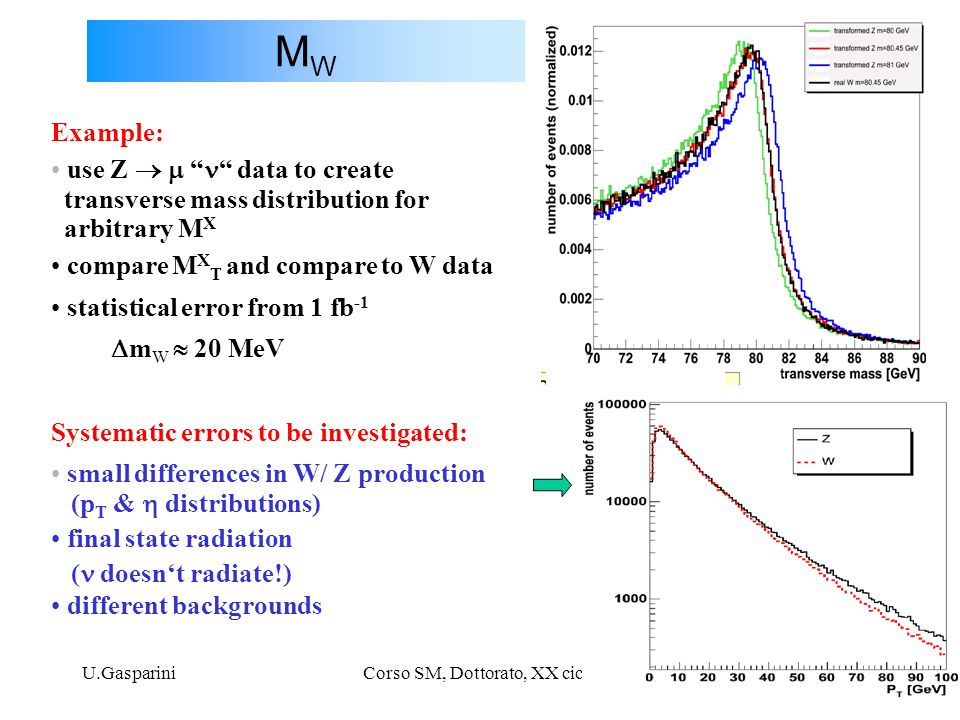 U.GaspariniCorso SM, Dottorato, XX ciclo19 MWMW Example: use Z   data to create transverse mass distribution for arbitrary M X compare M X T and compare to W data statistical error from 1 fb -1  m W  20 MeV Systematic errors to be investigated: small differences in W/ Z production (p T &  distributions) final state radiation ( doesn't radiate!) different backgrounds