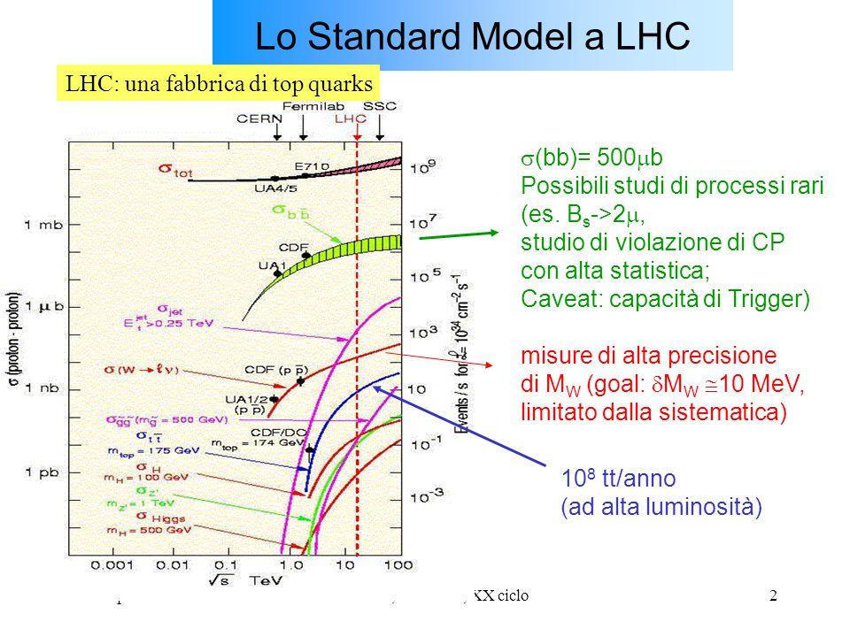 U.GaspariniCorso SM, Dottorato, XX ciclo2 Lo Standard Model a LHC 10 8 tt/anno (ad alta luminosità) LHC: una fabbrica di top quarks  (bb)= 500  b Po