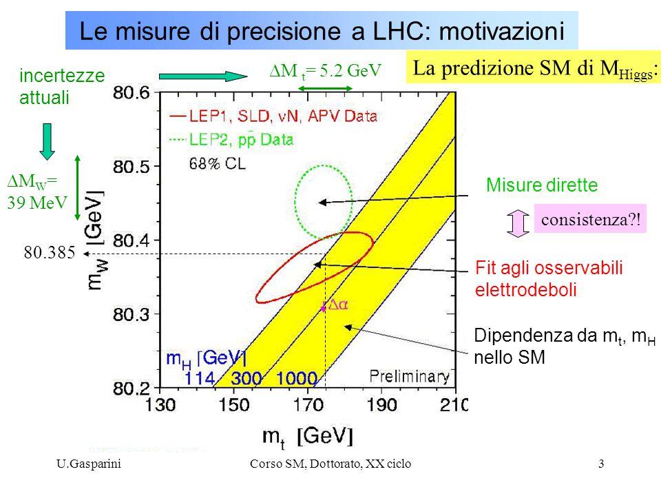 U.GaspariniCorso SM, Dottorato, XX ciclo3 Le misure di precisione a LHC: motivazioni Misure dirette Fit agli osservabili elettrodeboli Dipendenza da m