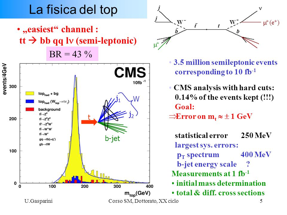 U.GaspariniCorso SM, Dottorato, XX ciclo5 La fisica del top 3.5 million semileptonic events corresponding to 10 fb -1 CMS analysis with hard cuts: 0.14% of the events kept (!!!) Goal:  Error on m t   1 GeV statistical error 250 MeV largest sys.