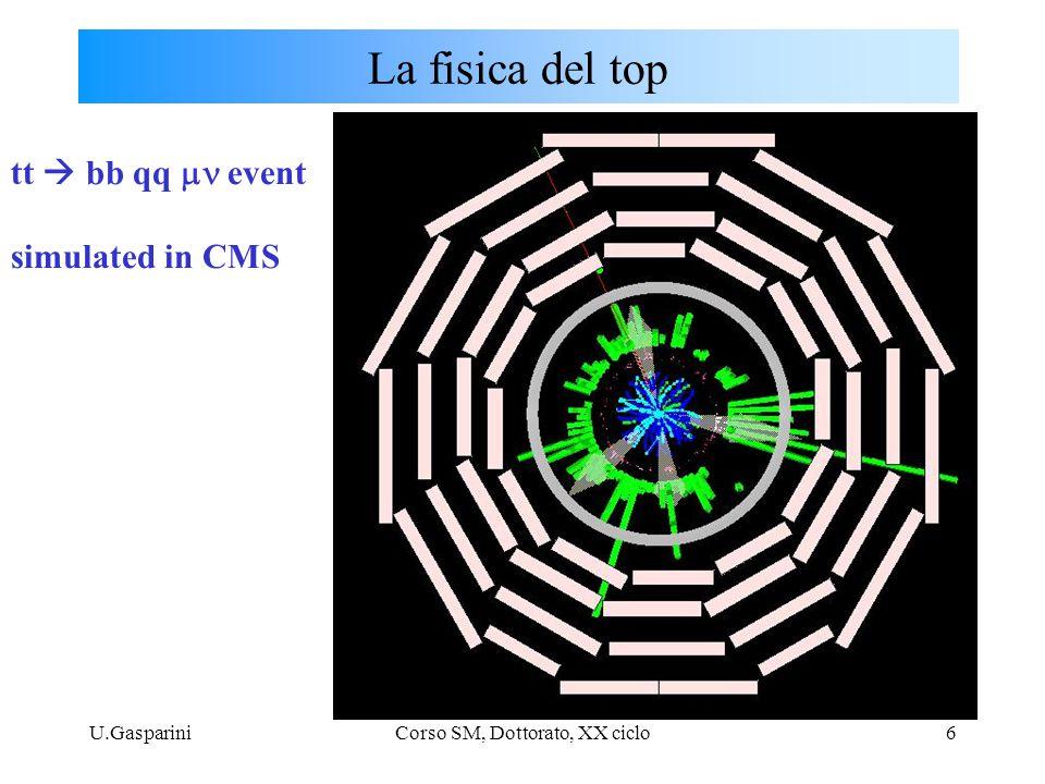 U.GaspariniCorso SM, Dottorato, XX ciclo6 La fisica del top tt  bb qq  event simulated in CMS