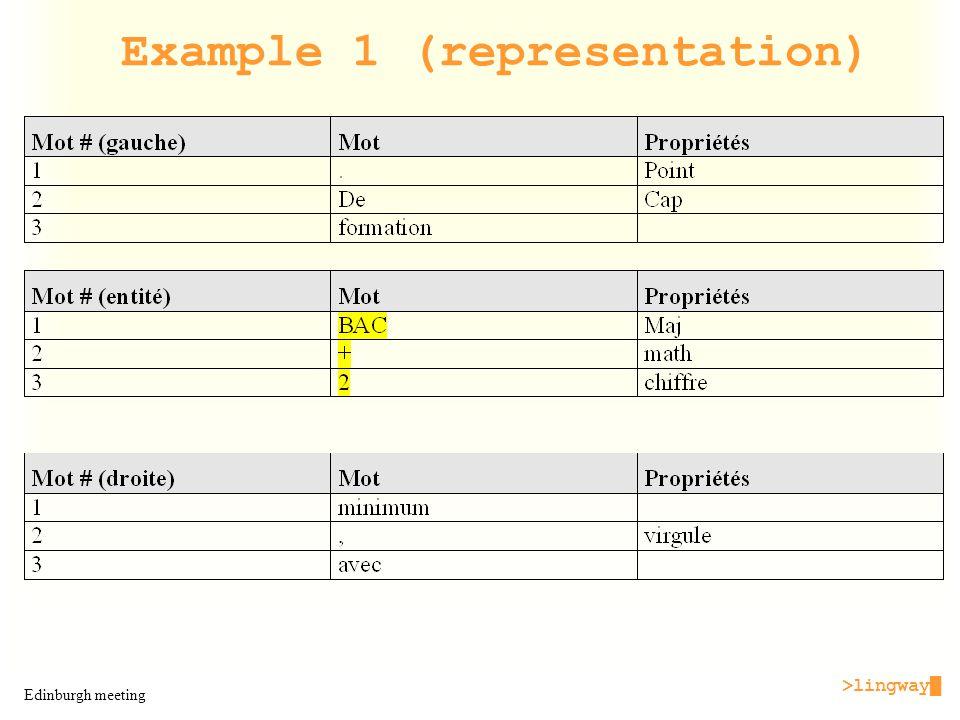 >lingway█ Edinburgh meeting Example 1 (representation)