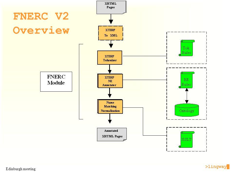 >lingway█ Edinburgh meeting FNERC V2 Overview