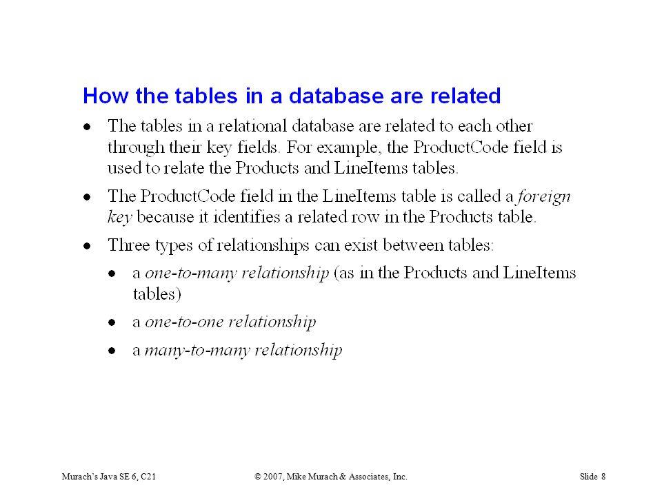 Murach's Java SE 6, C21© 2007, Mike Murach & Associates, Inc.Slide 8
