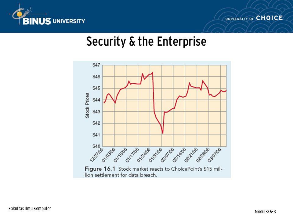 Fakultas Ilmu Komputer Modul-26-3 Security & the Enterprise