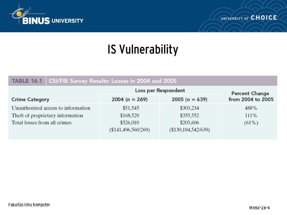 Fakultas Ilmu Komputer Modul-26-4 IS Vulnerability