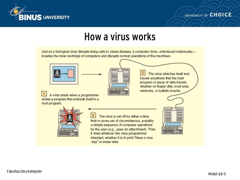 Fakultas Ilmu Komputer Modul-26-5 How a virus works
